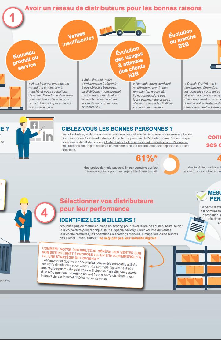 infographie-distributeurs-industrie