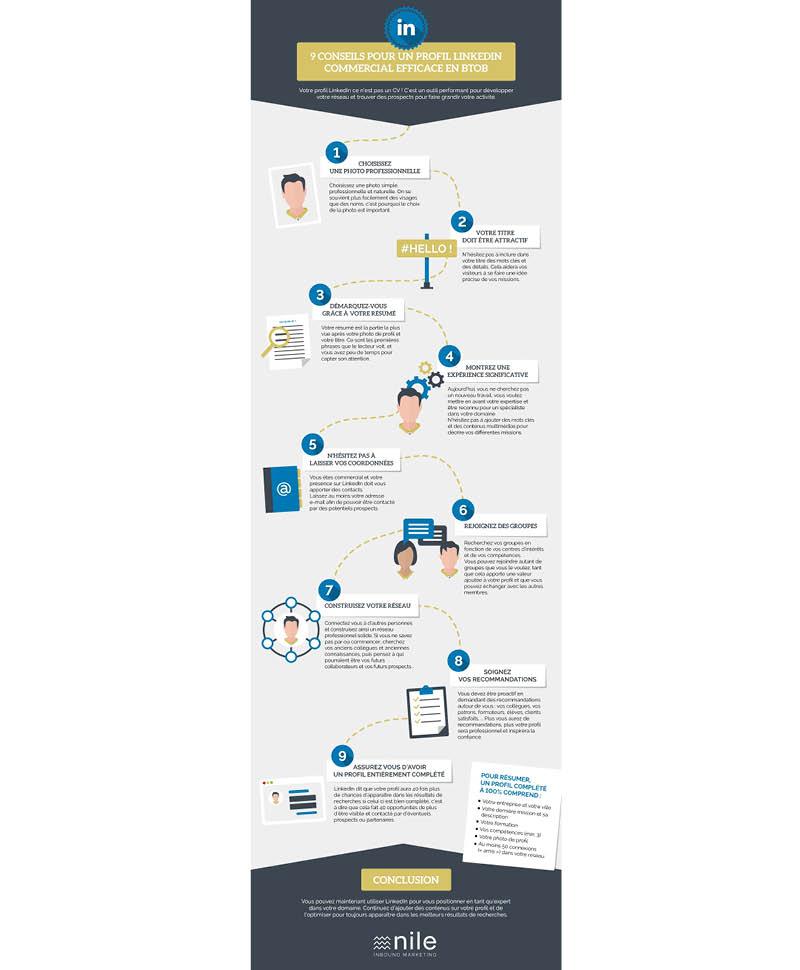 infographie-small-linkedin-800x970px.jpg