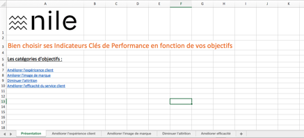 calculateur KPI service client